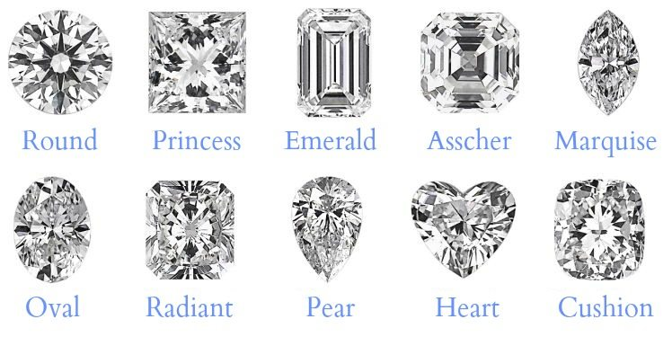 These diamond shapes have nothing to do with the diamond cut.