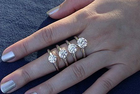 what is the average diamond size for an engagement ring With average wedding ring carat