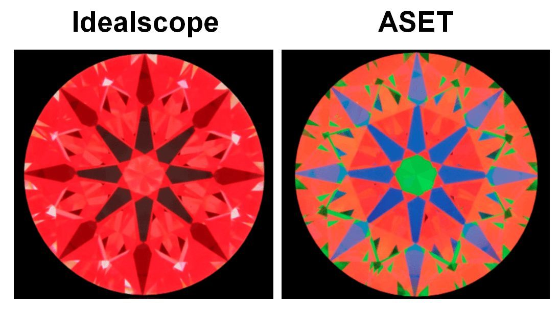 Difference between Idealscope and ASET image