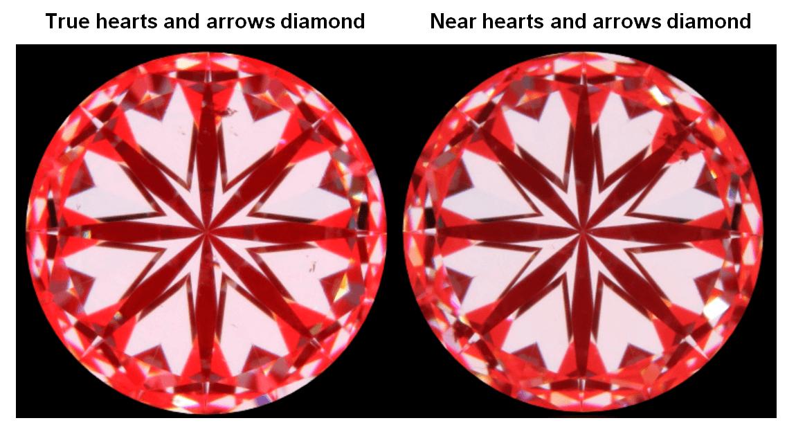 True and near hearts and arrows diamonds in comparison