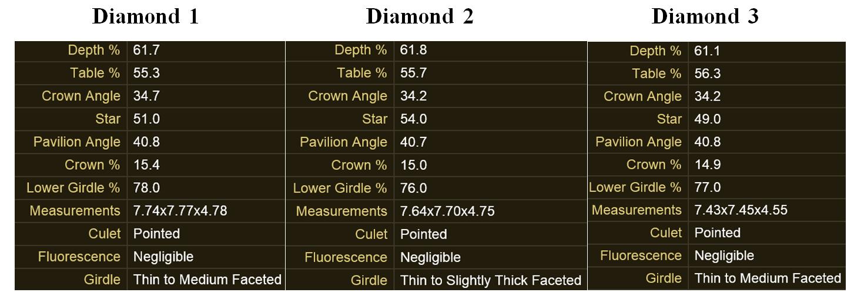 Whiteflash A CUT ABOVE diamonds proportions comparison