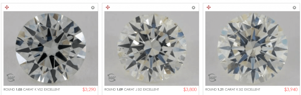 Comparing diamonds with different contrast levels to each other