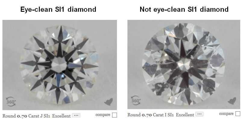 Comparison between an eye-clean and a not eye-clean SI1 diamond