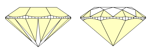 Diamond pavilion mains and crown facets depicted in white