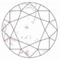 clarity plot of a I1 Diamond