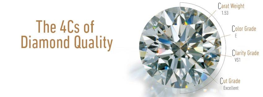 The Diamond 4Cs