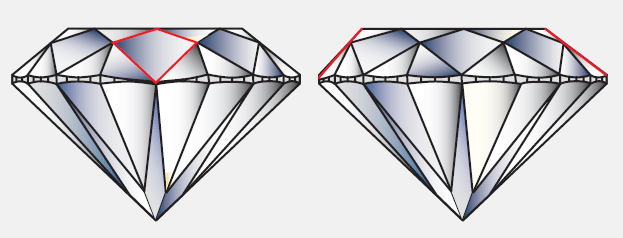 Crown angle variation