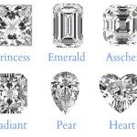 Diamond shapes have nothing to do with the diamond cut.