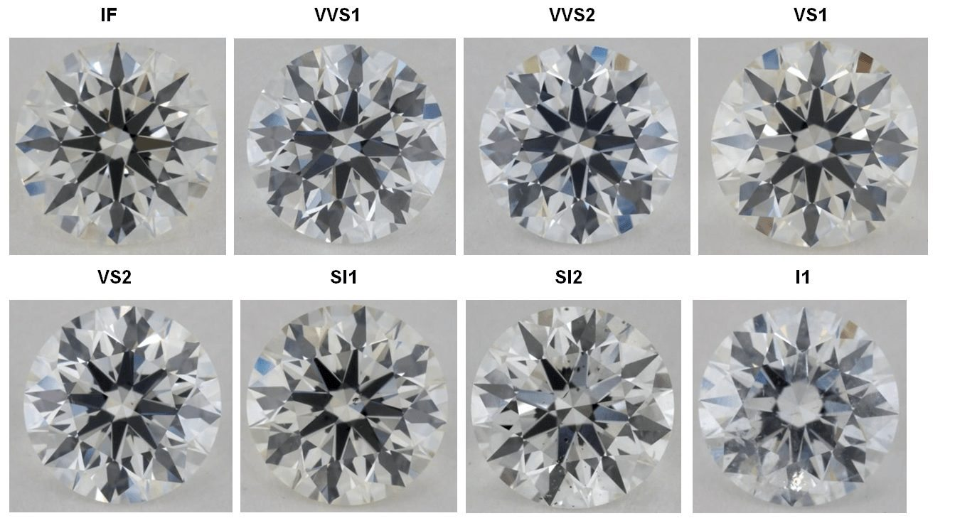 Real life examples of a diamond grades clarity chart
