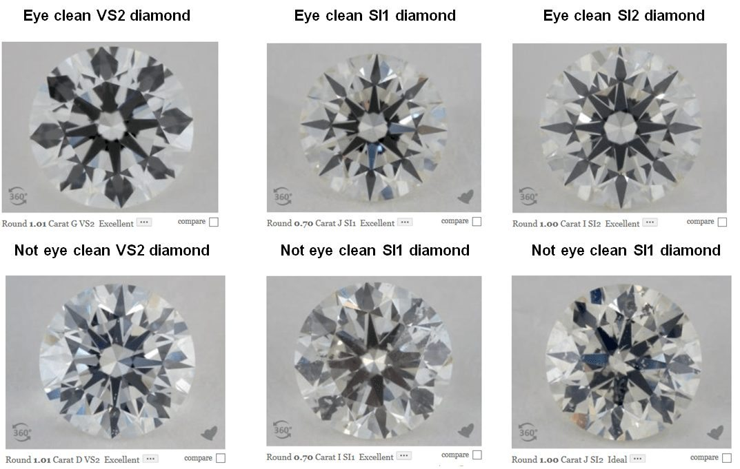 The sweet spot of VS2 - SI2 clarity diamonds