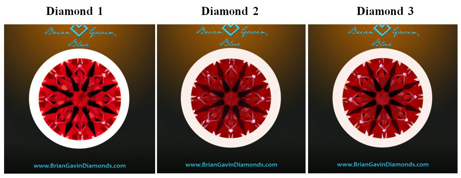 Brian Gavin Blue Diamonds Idealscope comparison