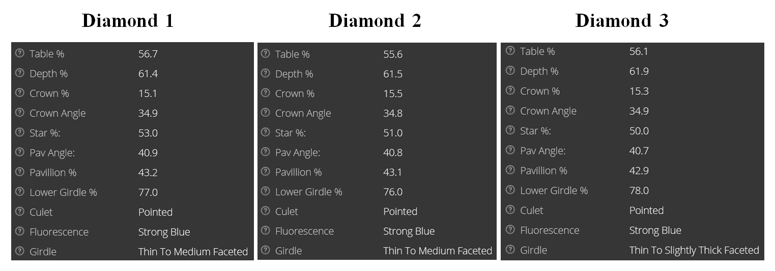 Brian Gavin Blue Diamonds proportions comparisonv