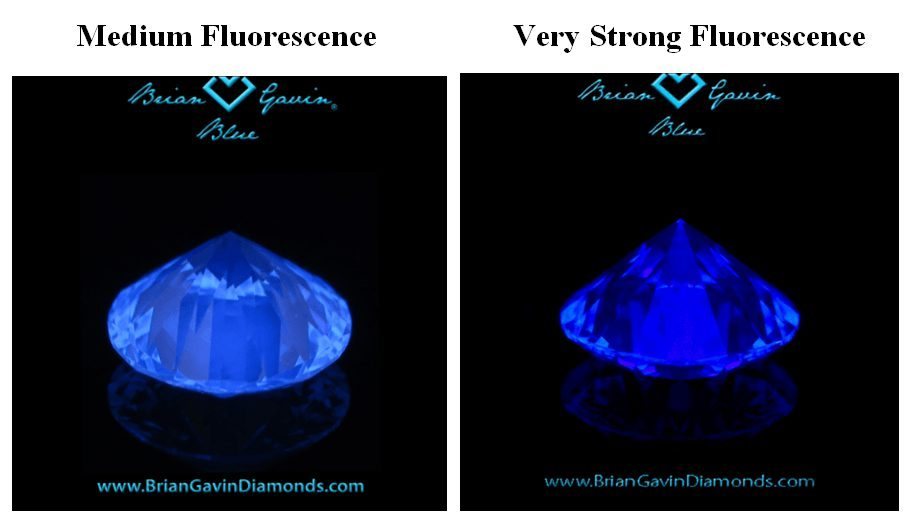 Brian Gavin Blue Diamonds with Fluorescence