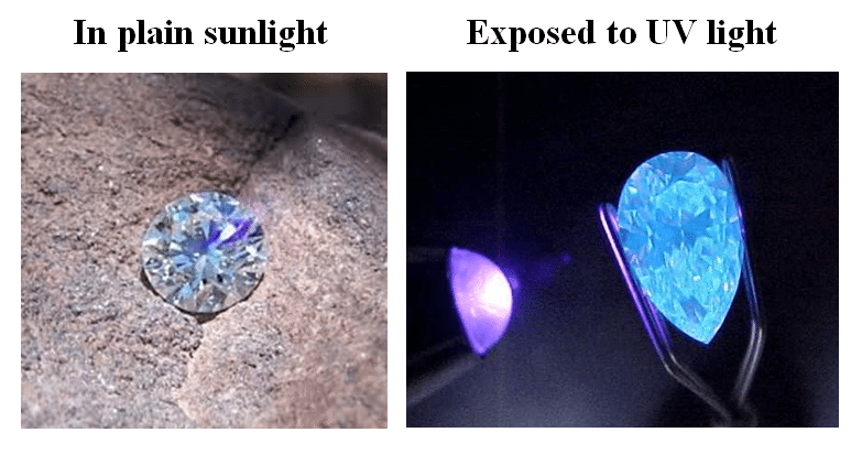 Diamond Fluorescence in sunlight and in the dark