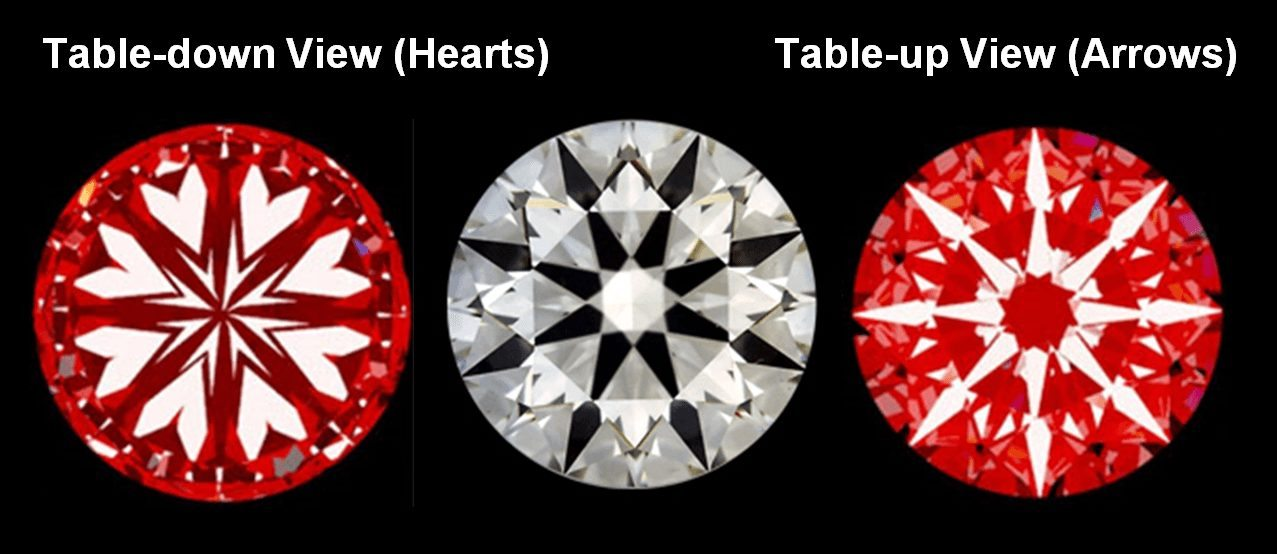 Hearts-Arrows-Diamonds in table-down and table-up view
