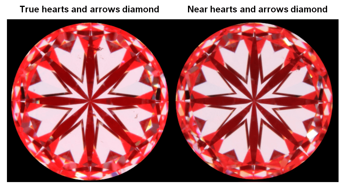 True and near hearts and arrows diamonds in comparison