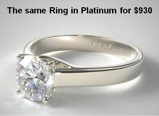 Platinum Solitaire Ring Setting for $930