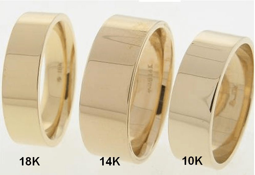 What Are The Differences Between 10k 14k And 18k Yellow Gold