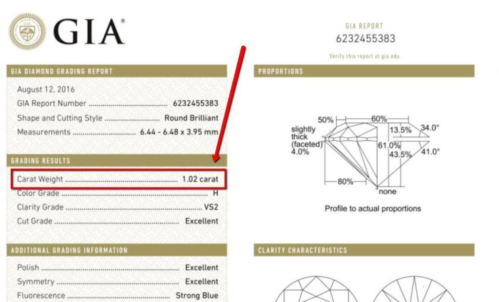 1_Carat_Diamond_on_a_GIA_Certificate
