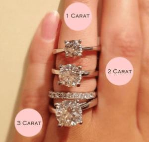 How Much Would A  Carat Diamond Engagement Ring Cost