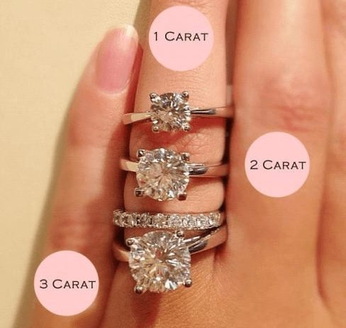 Carat Diamond Ring Price In South Africa