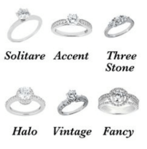 Ring Setting Types for engagement rings