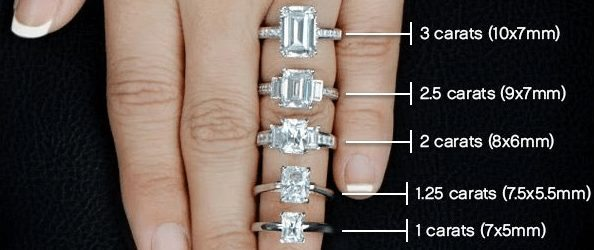 Emerald Cut Diamonds Carat Sizes Your Diamond Teacher