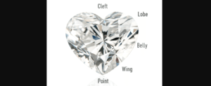Heart Diamond Parts