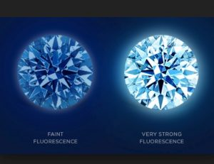 Diamond Color Fluorescence