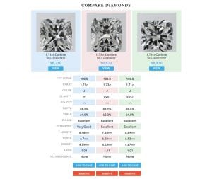 Enchanted Diamonds Comparison