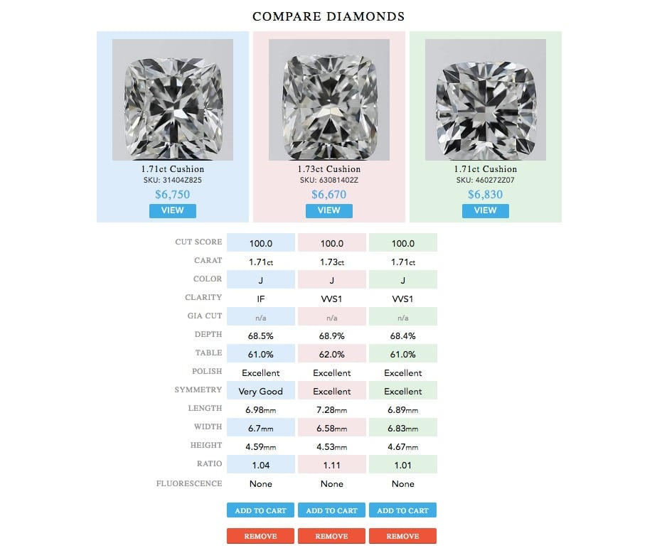 Diamond Query Better Color And Clarity Vs Free Ring Setting In 1 7ct Diamonds Under 7 000,Wall Mounted Cell Phone Holder