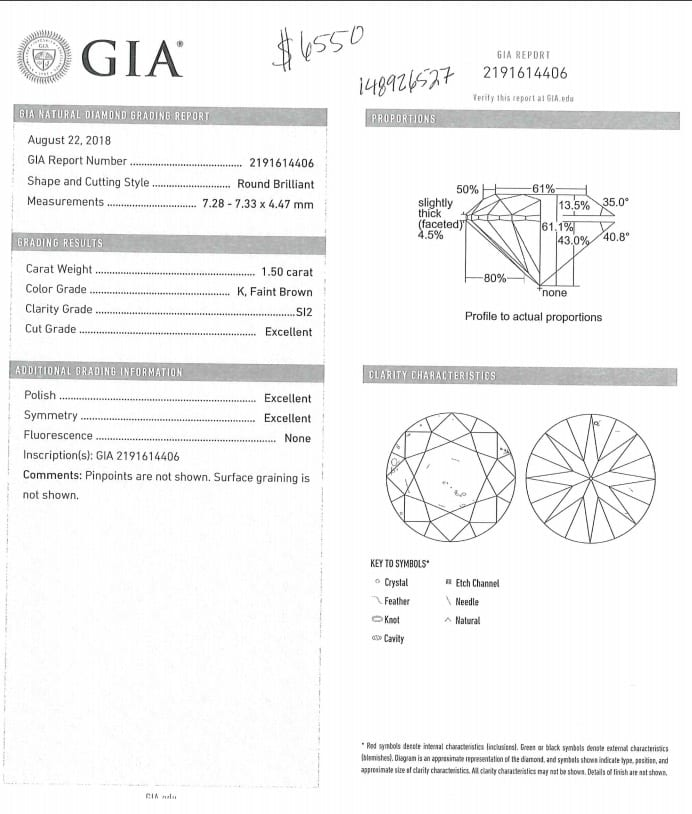 GIA Report Purchased