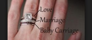 Wear Engagement Ring on the Wedding Day